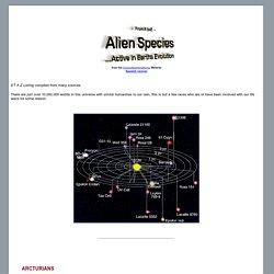 A-Z of Alien Species active in Earths Evolution