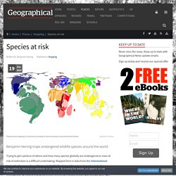 Species at risk