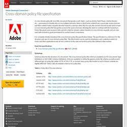 Cross-domain policy file specification | Adobe Developer Connect