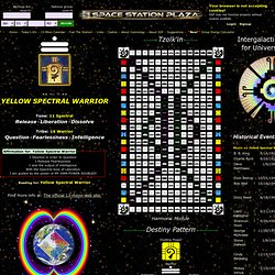 YELLOW SPECTRAL WARRIOR - Kin 76 - on the 13-Moon Natural Time Dreamspell Calendar - Destiny Pattern Wavespell Famous People Births Deaths and Events
