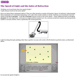 The Speed of Light and the Index of Refraction