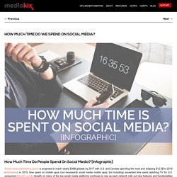 How Much Time Do We Spend On Social Media? [Infographic]
