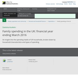 Family spending in the UK - Office for National Statistics