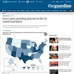 Every open spending data site in the US ranked and listed