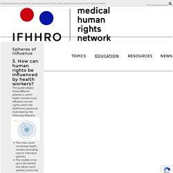 Spheres of influence – IFHHRO