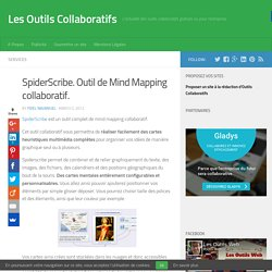 SpiderScribe. Outil de Mind Mapping collaboratif.