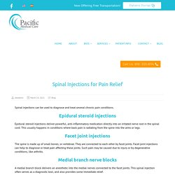 Spinal Injections for Pain Relief