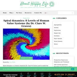 Spiral dynamics: 8 Levels of Human Value Systems (by Dr. Clare W. Graves)