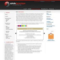Spirale Dynamique: description