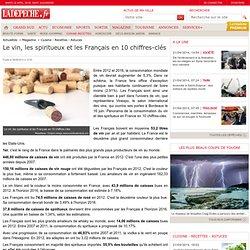 Le vin, les spiritueux et les Français en 10 chiffres-clés - 09/06/2013