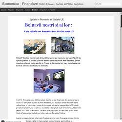 Spitale in Romania si Statele UE