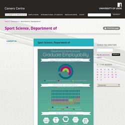 Sport Science, Department of
