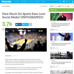How Much Do Sports Fans Love Social Media? [INFOGRAPHIC]