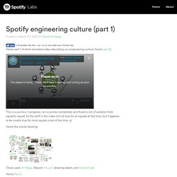 engineering culture (part 1)