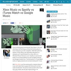 Xbox Music vs Spotify vs iTunes Match vs Google Music