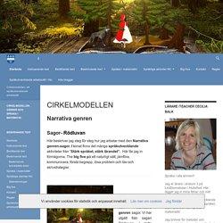 Cirkelmodellen- ett språkutvecklande arbetssätt.