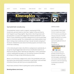 kinesophics.ca: the Feldenkrais(r) Method with Lynette Reid in Halifax NS and on the web