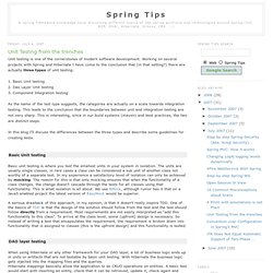 Spring Tips: Unit Testing from the trenches