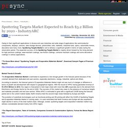 Sputtering Targets Market Expected to Reach $3.2 Billion by 2020 - IndustryARC