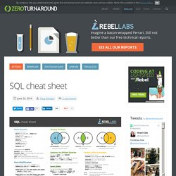 SQL cheat sheet