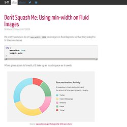 Don't Squash Me: Using min-width on Fluid Images | Blog | Stu Cox