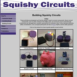 Squishy Circuits - Building Squishy Circuits