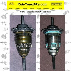 SRAM / Sachs Internal Gear Hub Service