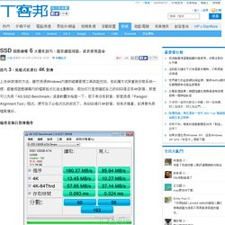 SSD 固態硬碟 6 大優化技巧:提昇讀寫效能,延長使用壽命 - 第 3 頁