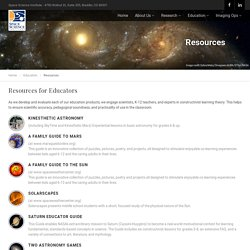 SSI - Education Resources