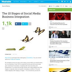 10Stages of SocialMedia Business Integration