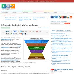 5 Stages in the Digital Marketing Funnel