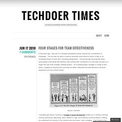 Four Stages for Team Effectiveness by Techdoer Times