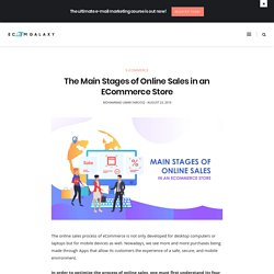 The Main Stages of Online Sales in an ECommerce Store - Ecom Galaxy