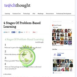 4 Stages Of Problem-Based Learning