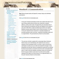 Standard 7: Communication - 4acresAnatomyPortfolio