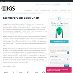Standard Gem Sizes Chart - International Gem Society