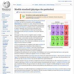 Modèle standard (physique des particules)