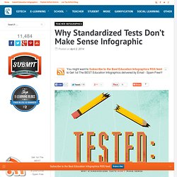 Why Standardized Tests Don't Make Sense Infographic