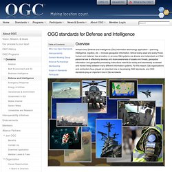 OGC standards for Defense and Intelligence