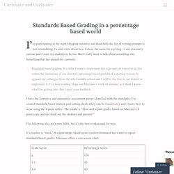 Standards Based Grading in a percentage based world