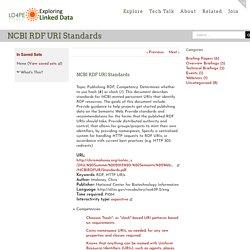 NCBI RDF URI Standards – Linked Data for Professional Education