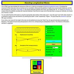 Standing longitudinal waves