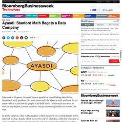 Ayasdi: Stanford Math Begets a Data Company