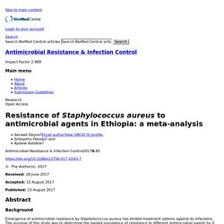 Antimicrobial Resistance & Infection Control 23/08/17 Resistance of Staphylococcus aureus to antimicrobial agents in Ethiopia: a meta-analysis