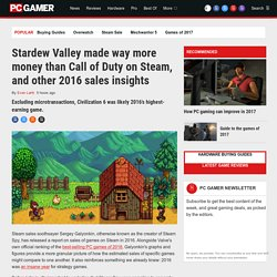 Stardew Valley made way more money than Call of Duty on Steam, and other 2016 sales insights