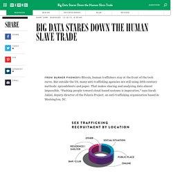 Big Data Stares Down the Human Slave Trade