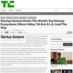 Startup Genome Ranks The World's Top Startup Ecosystems: Silicon Valley, Tel Aviv & L.A. Lead The Way