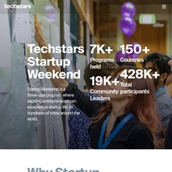 Startup Weekend and Grockit Partner to Launch Education-Focused Startup Weekends