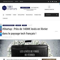 #Startup : Près de 140 M€levés en février dans le paysage tech français !
