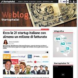 Ecco le 21 startup italiane con almeno 1 milione di fatturato